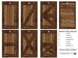 barn door style selection guide