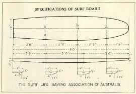 Alaia Size Chart Pin On Alaia Board Diy