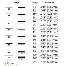 Sterling Wire Gauge Chart Brass Metal Sheet 6 X 12 Inch Dead Soft Rectangular Blank