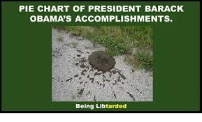 President Obama Accomplishments Chart Pie Chart Of President Barack Obamas Accomplishments Being