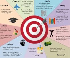 long term and short term career goals examples list of short term goals examples what are short term
