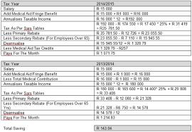 Salary Calculator Mesmerizing Payroll Checks Pastel Payroll Tax Calculator
