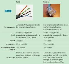 5e vs cat 5 wiring wiring diagram cat 5 vs 5e wiring wiring diagram expert 5e vs cat 5 wiring