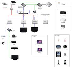 Awesome How To Design A Server Room  Living RoomHow To Design A Server Room