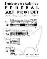 works progress administration facts federal art project wikipedia