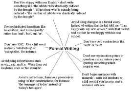 helpful tips and rules for formal writing in english esl buzz in formal english you have to be aware of the followings