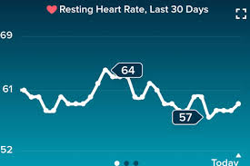 Fitbit Stats For April 2018 Charts For Weight Loss Heart