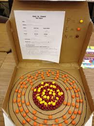aefcfcdbfadebfc jpg × pixels kids  explore 3d atom model atom model project and more