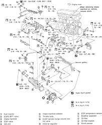 Nissan Serena Wiring Diagram Free
