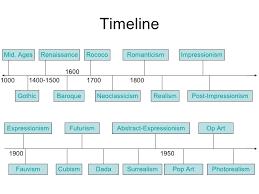 popular university essay editor websites for mba phd thesis music in the renaissance essay heilbrunn timeline of art edtechteacher knight medieval europe
