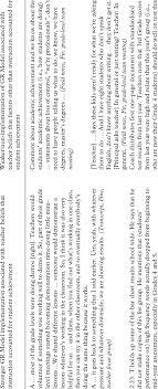 Comparison Of Teachers Attributions For Student Achievement