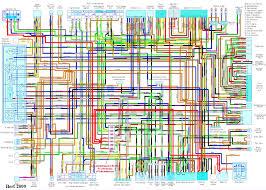 interactive diagrams