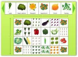 Vegetable Gardening Plans Designs Worksheets Planting