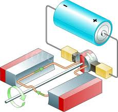 simple electric motor design. Simple Electric Motor Design