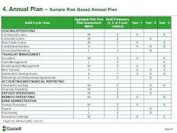 risk management template me risk management template bank audit risk assessment template enterprise risk management excel template
