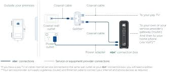 comcast wireless router wiring diagram wiring diagram user