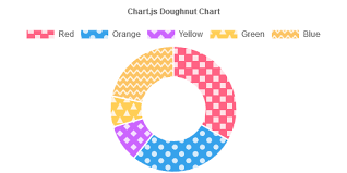 Chart Js Options Background Color Scriptable Option And Legend Item Color Is