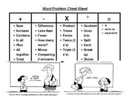 Word Problem Clue Words Worksheets Teaching Resources Tpt