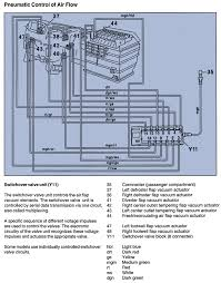 mercedes w210 alarm wiring diagram mercedes discover your wiring w210 wiring diagram w210 wiring diagrams for car or truck
