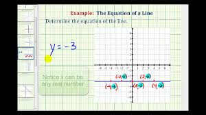ex find the equation of a horizontal and vertical line given the graph