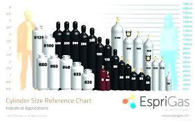 Oxygen Tank Cylinder Size Chart 2017 Prototypical Oxygen