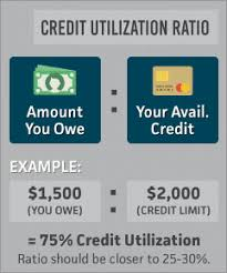 Asking For Credit Line Increase