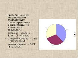 ИГРА МЕТОД РАЗВИТИЯ ПОЗНАВАТЕЛЬНОГО ИНТЕРЕСА МЛАДШИХ ШКОЛЬНИКОВ слайда 7 Критерии оценки анкетирования соответствуют констатирующему эксперименту Но