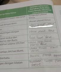 Download kunci jawaban pr lks intan pariwara kelas 10 x semester 1 2019 2020. Jawaban Bahasa Indonesia Kelas 9 Halaman 14 Rasanya