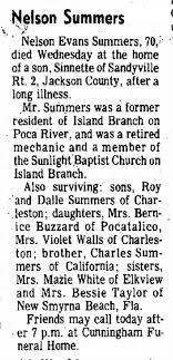 Clipping from The Charleston Daily Mail - Newspapers.com