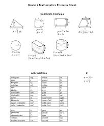 8 Grade Math Formula Chart 8th Grade Math Formula Sheet Math 7 Sol Formula Sheet
