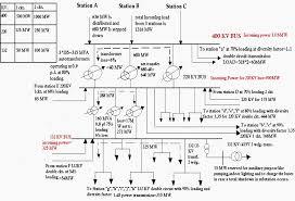 132 33kv Substation Design Pdf Design Of 400 220 132 Kv 1316 Mw Power Substation Eep