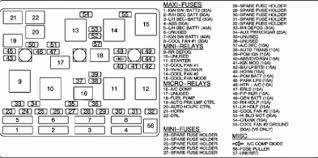 2008 pontiac grand prix fuse box anything wiring diagrams \u2022  at Location Of Fuse Box In A 2007 Grand Prix
