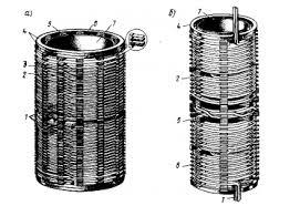 Техническое обслуживание и ремонт трансформаторов Курсовая  Непрерывная спиральная а и винтовая б обмотки мощных трансформаторов электрического подвижного состава 1 выводы 2 6 каналы для прохода охлаждающей
