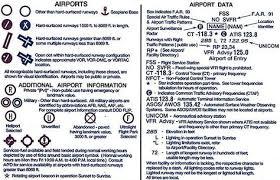 Sectional Aeronautical Chart Legend Sectional Aeronautical Chart Legend No Old Bold Pilots