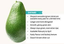 Select Prepare Australian Avocados