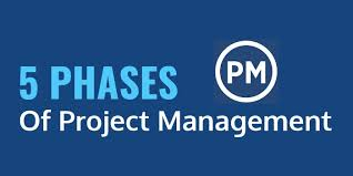 Project Management Processes And Phases Projectmanager Com