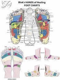 Foot Healing Chart Healing Foot Chart Beauty Tips Reflexology Reflexology