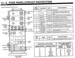 similiar ford explorer fuse box diagram keywords fuse box diagram on 94 ford explorer fuse box diagram on chevy