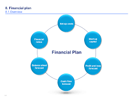 simple business model template download a simple business plan template by ex mckinsey consultants