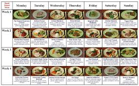 Diet Chart For Diabetic And Kidney Patient The Renal Diet Menu Restricted Diet Never Tasted So Good