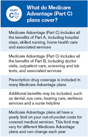 Medicare Part C Coverage Part C Costs Medicare Made Clear