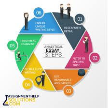 effective application essay tips for analytical essay writing help writing an analytical essay could become an easy task for just if you use our tips our website and what important thing should be included in