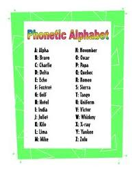 By using ipa you can know exactly how to pronounce a certain word in english. 10 Nato Phonetic Alphabet Pdf Ideas Phonetic Alphabet Nato Phonetic Alphabet Alphabet List