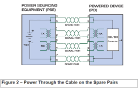 poe cat5 wiring diagram poe image wiring diagram i2c on cat5 connectors cable avr freaks on poe cat5 wiring diagram
