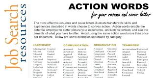 Resume Buzz Words Delectable Buzzwords For Resumes 28 Ifest
