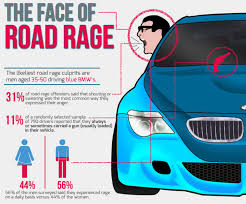 rage essays road rage essays