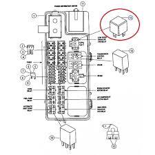 chrysler 300 2005 fuse box wiring diagram and fuse box 2005 Dodge Caravan Fuse Box wiring diagram for 2004 chrysler sebring also 340457 2010 dodge caravan indicator lights also hhr radio 2005 dodge caravan fuse box location