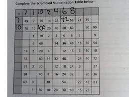 Scrambled Multiplication Table Showme