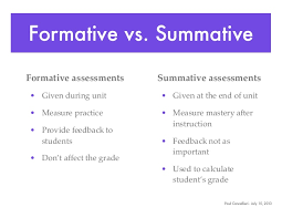 Formative Vs Summative Assessment Venn Diagram Formative And Summative Term Paper Sample February 2019 1677 Words