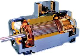 ac motors are the most mon motors used in industrial motion control systems as well as in home appliances they are simple in design rugged